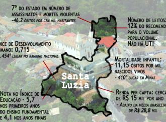 Santa Luzia de hoje traduzida em números